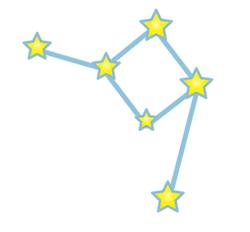天秤の星の配置図